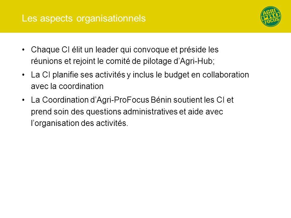 Les aspects organisationnels Chaque CI élit un leader qui convoque et préside les réunions et rejoint le comité de pilotage d'Agri-Hub; La CI planifie