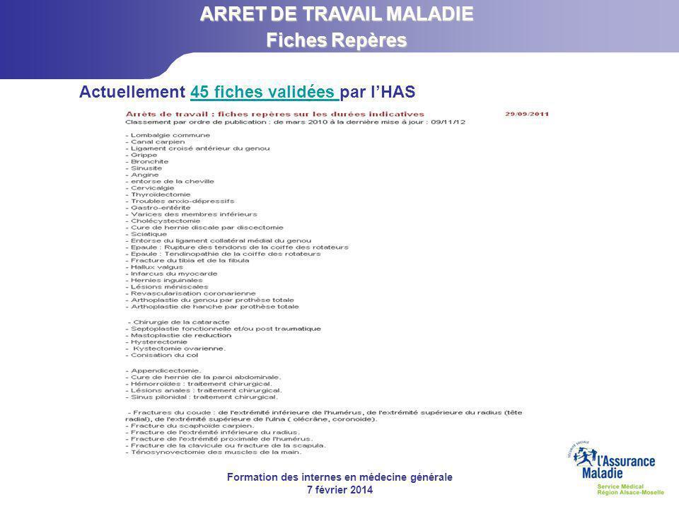 Formation des internes en médecine générale 7 février 2014 Actuellement 45 fiches validées par l'HAS45 fiches validées ARRET DE TRAVAIL MALADIE Fiches Repères