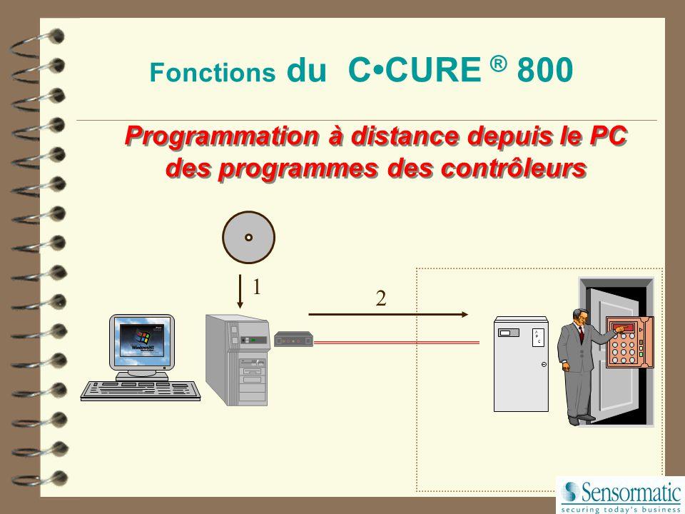 Intégration de la vidéo temps réelle +imagerie Fonctions du CCURE ® 800