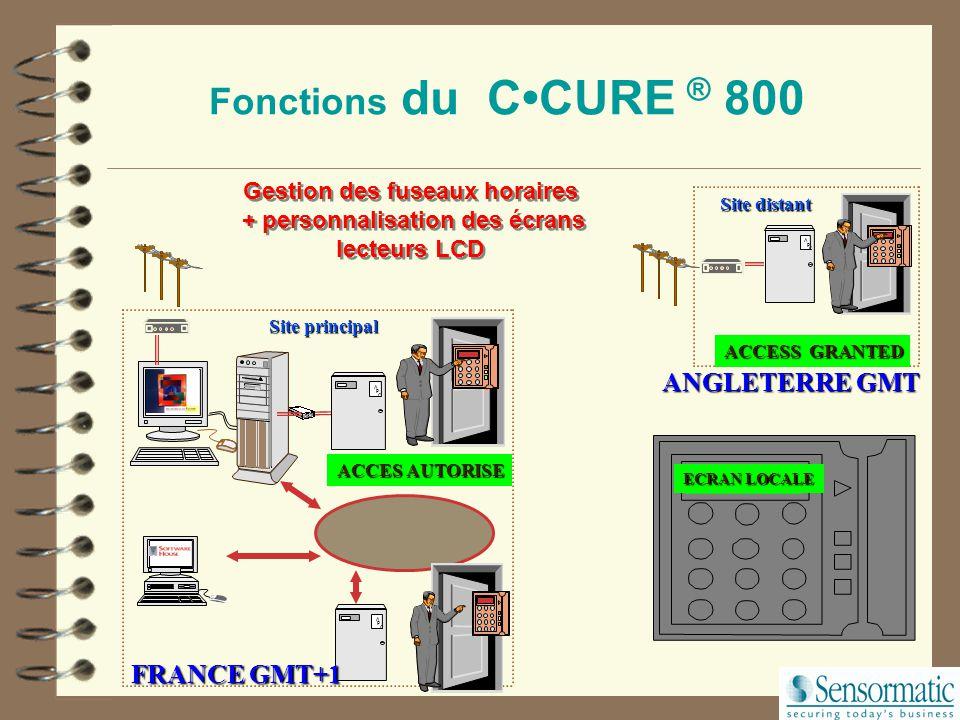 A P C 1 2 Programmation à distance depuis le PC des programmes des contrôleurs Fonctions du CCURE ® 800