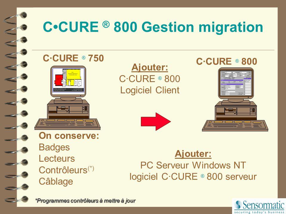 CCURE ® 800 Configuration Serveur et Client sur Windows NT™ Postes Client PC's sous Windows NT ou 95/98™ Réseau TCP/IP Configurations - B Multi postes