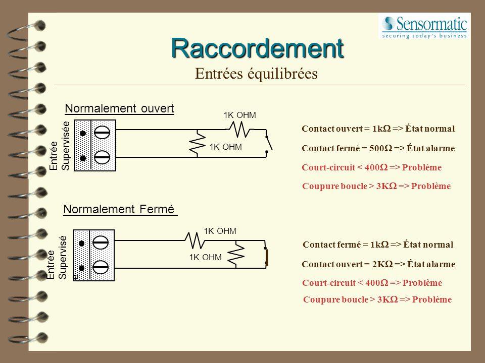 SW4 adresse carte Attention! couper la resistance lorsque l'entrée est utilisée NO NF SW5 adresse carte PORT LECTEURHOST PORT Sorties Entrées = résist