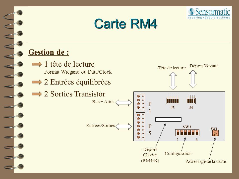 Gestion de : 8 à 16 lecteurs 16 à 32 Entrées équilibrées 8 à 16 Sorties relaisiSTAR Carte Ethernet intégrée Communication à multi niveau (maître / Sec