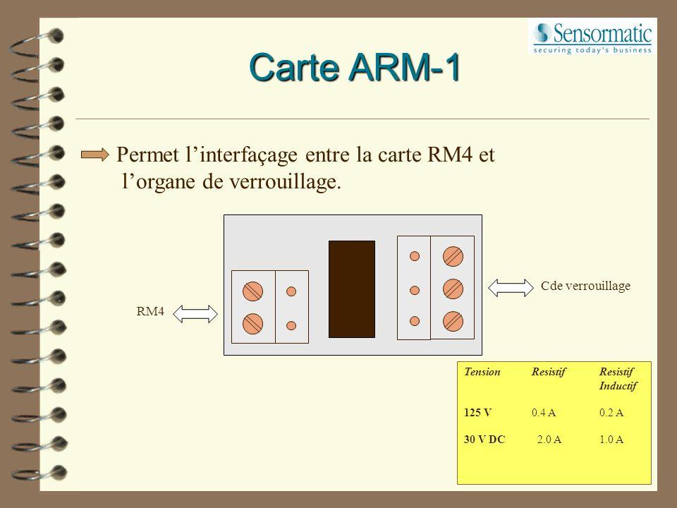 Gestion de : 1 tête de lecture Format Wiegand ou Data/Clock 2 Entrées équilibrées 2 Sorties Transistor Carte RM4 Tête de lecture P5P5 P1P1 16 SW1 SW3