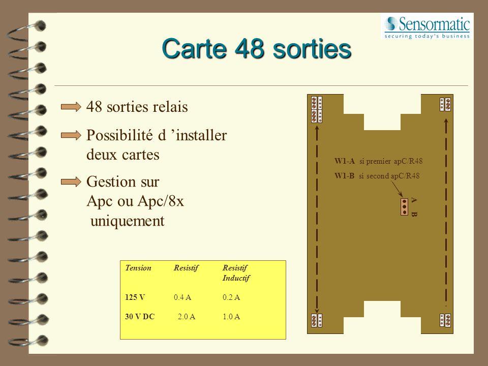 32 entrées supervisées Gestion sur Apc ou Apc/8x uniquement Carte 32 entrées NF 609 m NO