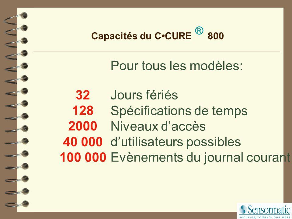 Capacités du CCURE ® 800 Pour tous les modèles: Jours fériés Spécifications de temps Niveaux d'accès d'utilisateurs possibles Evènements du journal courant 32 128 2000 40 000 100 000