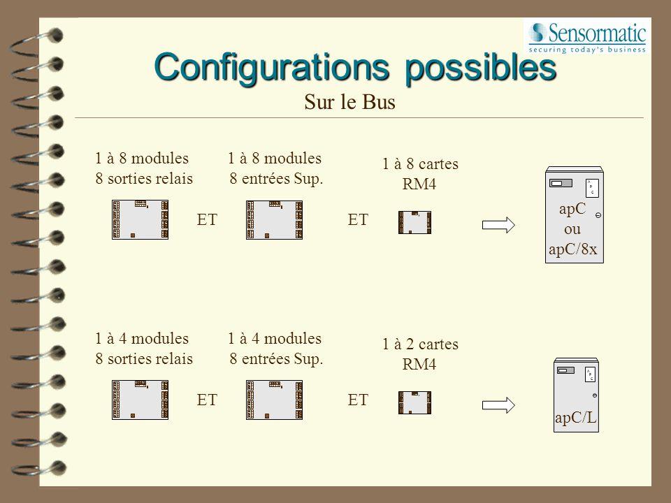 Mini Star-Coupler W1-A 48 sorties OU ET 32 entrées W1-B 48 sorties Star-Coupler Configurations possibles Dans le coffret apC ou apC/8x A P C Apc ou Ap