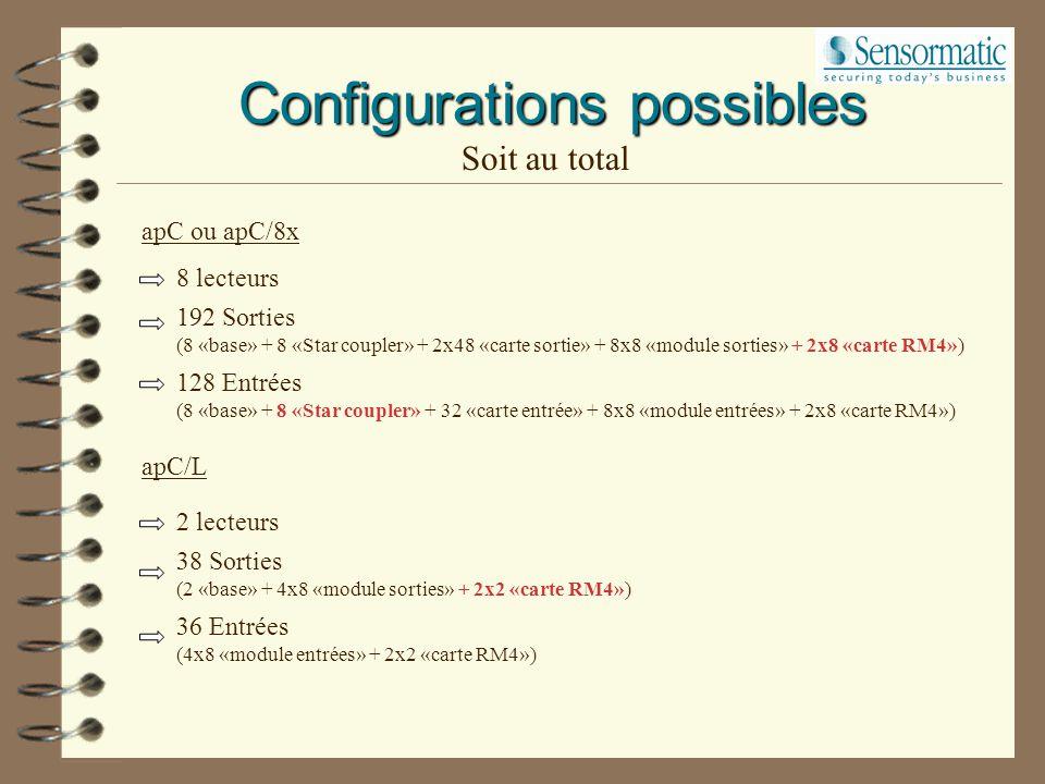 Configurations possibles Sur le Bus A P C apC ou apC/8x A P C apC/L 1 à 8 modules 8 sorties relais ET 1 à 8 modules 8 entrées Sup. ET 1 à 8 cartes RM4