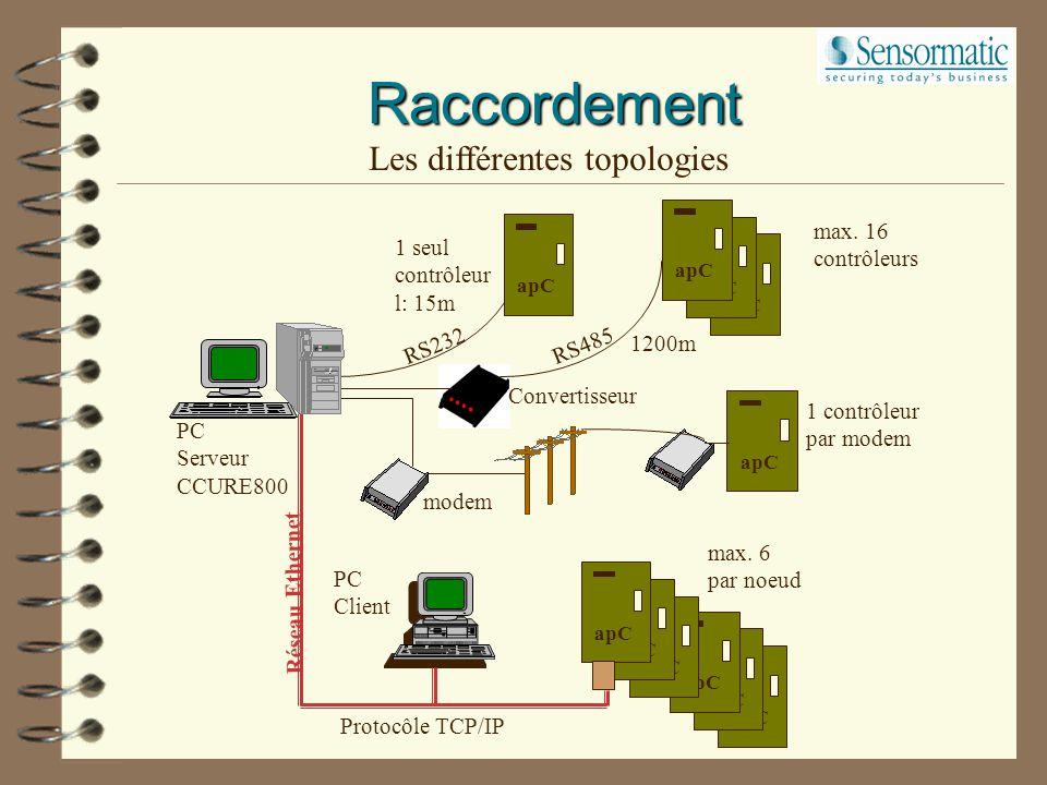 Raccordement Les lecteurs (carte RM4) fonctionnent jusqu'à une tension de 8,5 V. En fonction de la longueur des câbles, de la section des câbles, une