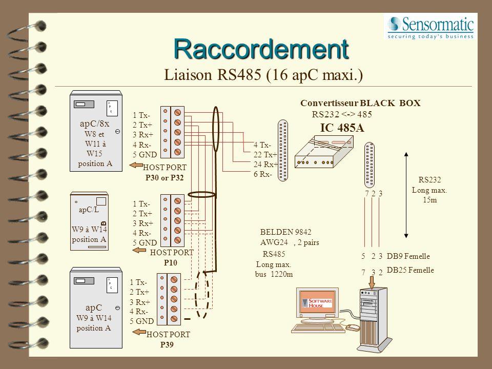 Raccordement Liaison RS232 (1 apC) A P C DB9 connecteur femelle235 RS232 Lg. max.. 15m HOST PORT P39 pour apC P30 or P32 pour apC /8x P10 pour apC/L 5