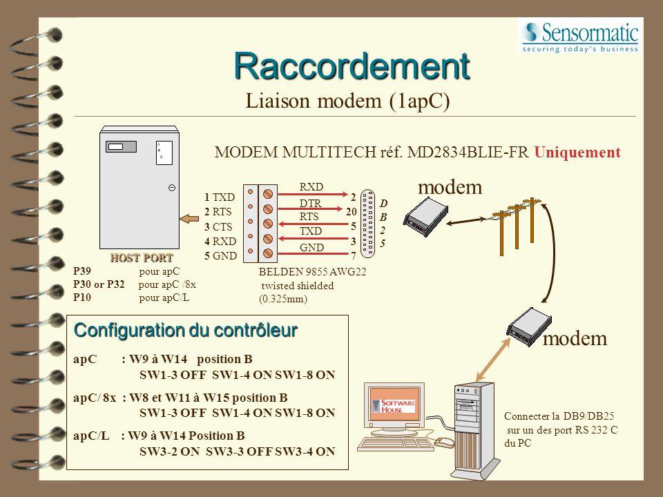 Raccordement Liaison RS485 (16 apC maxi.) 2 37 53 2 Convertisseur BLACK BOX RS232 485 IC 485A 4 Tx- 22 Tx+ 24 Rx+ 6 Rx- 5 GND 1 Tx- 2 Tx+ 3 Rx+ 4 Rx-