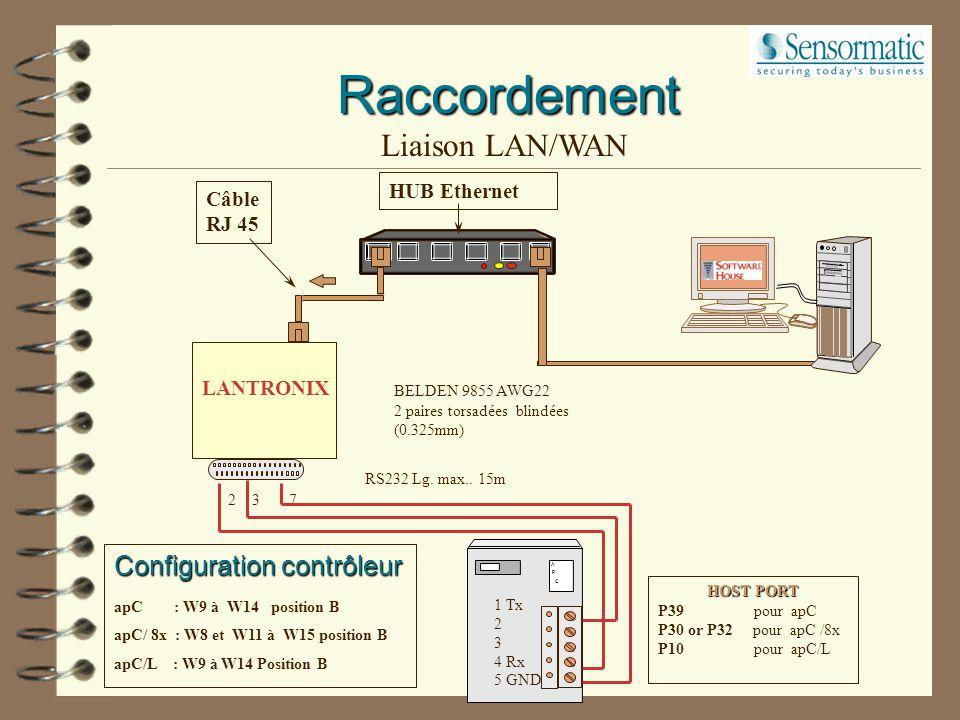 Raccordement Liaison modem (1apC) Connecter la DB9/DB25 sur un des port RS 232 C du PC A P C HOST PORT P39 pour apC P30 or P32 pour apC /8x P10 pour a