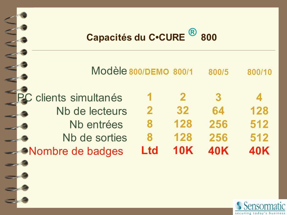Modèle PC clients simultanés Nb de lecteurs Nb entrées Nb de sorties Nombre de badges 800/DEMO 1 2 8 Ltd 800/5 3 64 256 40K 800/10 4 128 512 40K Capacités du CCURE ® 800 800/1 2 32 128 10K