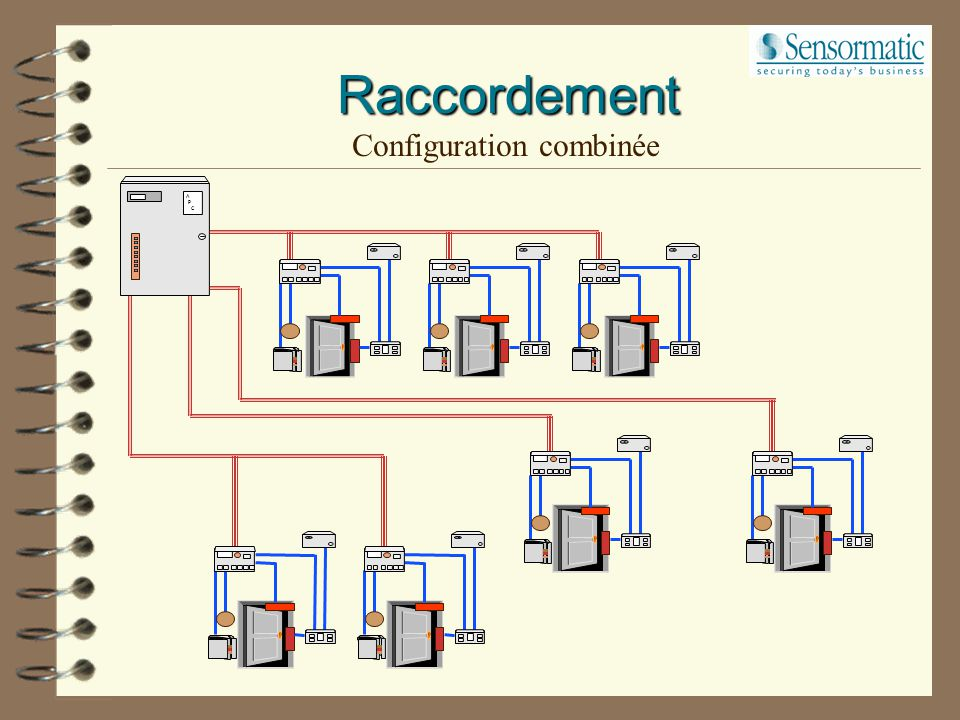 Raccordement Configuration Étoile