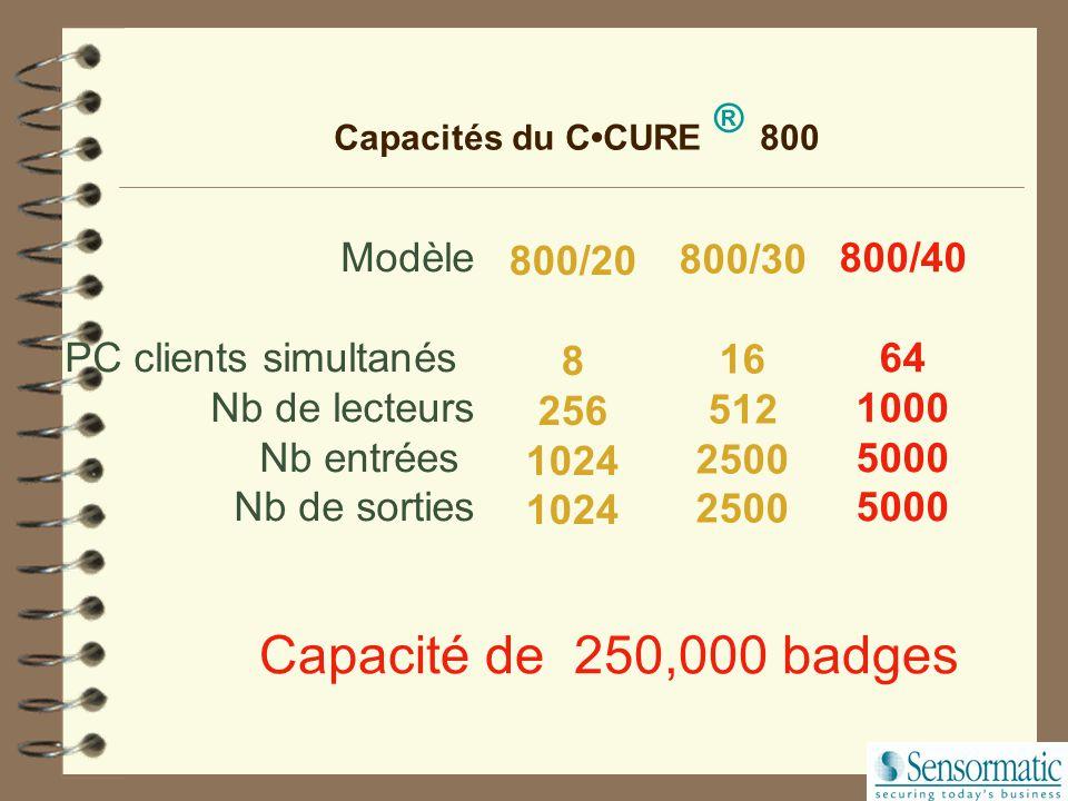 800/20 8 256 1024 800/30 16 512 2500 800/40 64 1000 5000 Capacité de 250,000 badges Modèle PC clients simultanés Nb de lecteurs Nb entrées Nb de sorties Capacités du CCURE ® 800