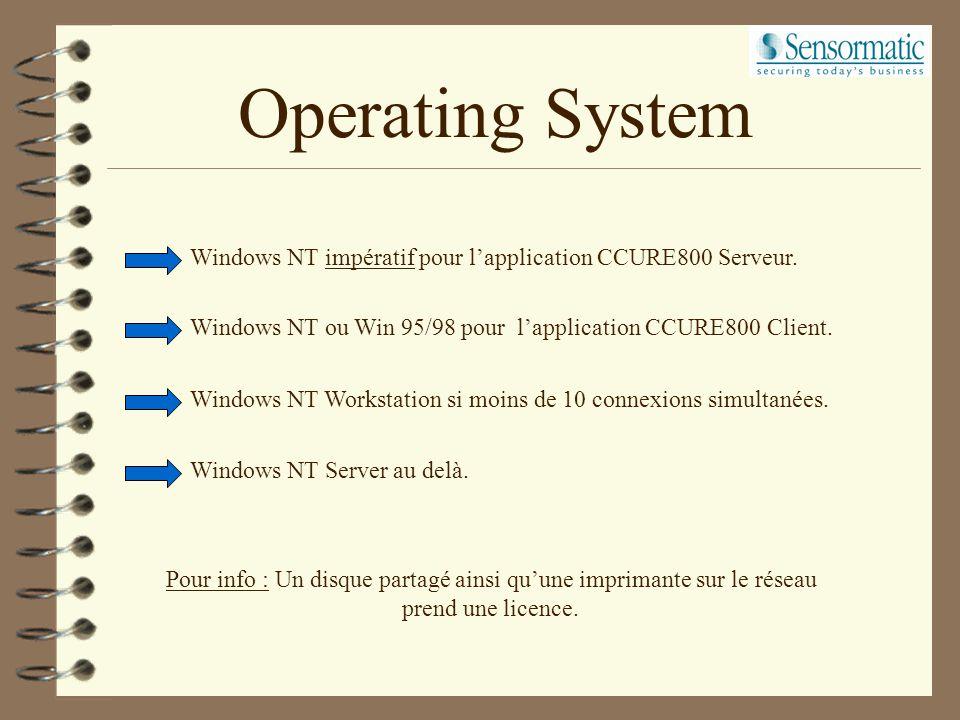 CCURE ® 800 Le logiciel