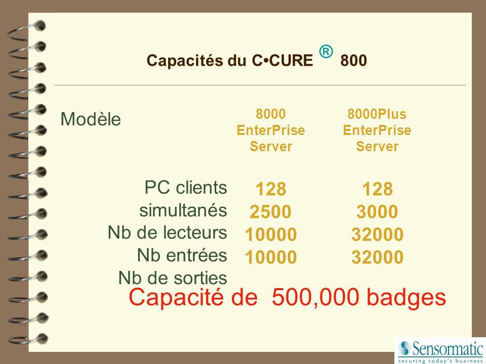 8000 EnterPrise Server 128 2500 10000 Capacité de 500,000 badges Modèle PC clients simultanés Nb de lecteurs Nb entrées Nb de sorties Capacités du CCURE ® 800 8000Plus EnterPrise Server 128 3000 32000
