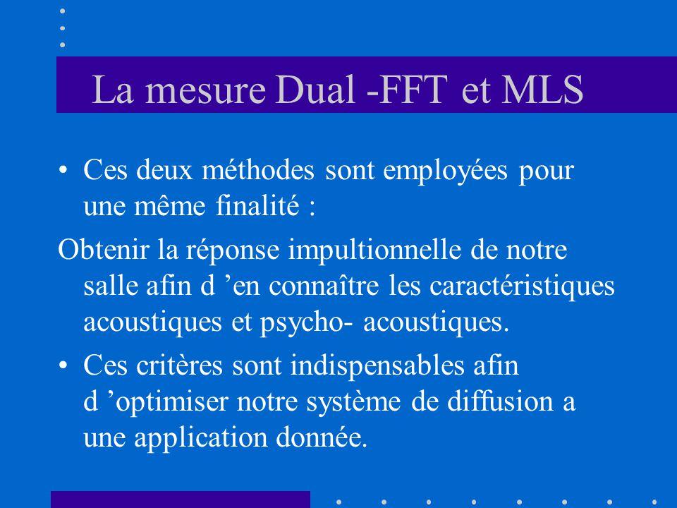 La mesure Dual -FFT et MLS Ces deux méthodes sont employées pour une même finalité : Obtenir la réponse impultionnelle de notre salle afin d 'en conna