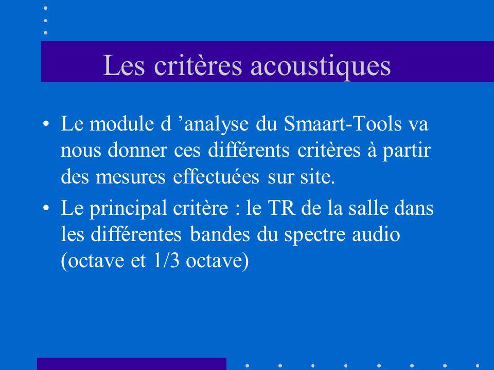 Les critères acoustiques Le module d 'analyse du Smaart-Tools va nous donner ces différents critères à partir des mesures effectuées sur site. Le prin