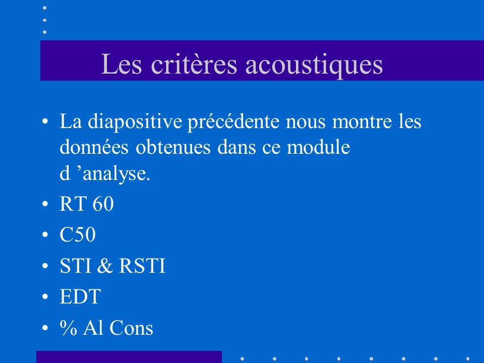 La diapositive précédente nous montre les données obtenues dans ce module d 'analyse. RT 60 C50 STI & RSTI EDT % Al Cons