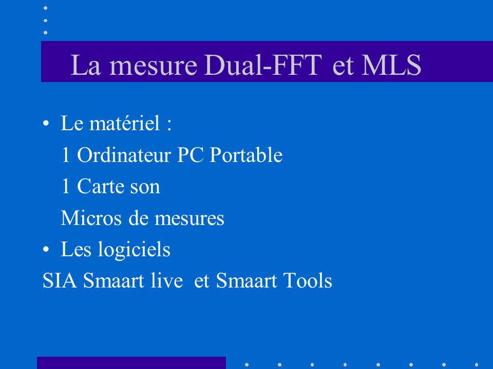 La mesure Dual-FFT et MLS Le matériel : 1 Ordinateur PC Portable 1 Carte son Micros de mesures Les logiciels SIA Smaart live et Smaart Tools