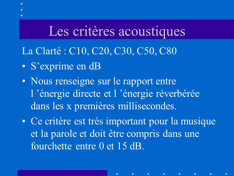 Les critères acoustiques La Clarté : C10, C20, C30, C50, C80 S'exprime en dB Nous renseigne sur le rapport entre l 'énergie directe et l 'énergie réve
