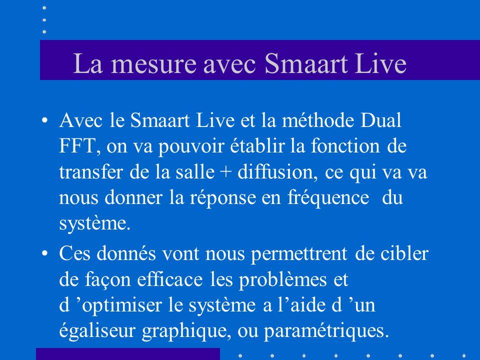 La mesure avec Smaart Live Avec le Smaart Live et la méthode Dual FFT, on va pouvoir établir la fonction de transfer de la salle + diffusion, ce qui v
