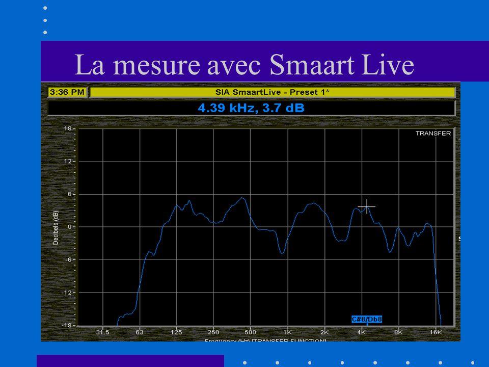 La mesure avec Smaart Live