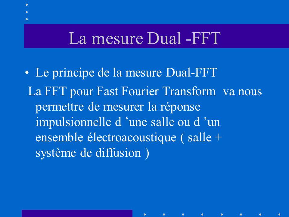 La mesure Dual -FFT Le logiciel par comparaison entre le signal référent et le signal mesuré va pouvoir nous établir la réponse impulsionnelle de notre salle ou de notre système.