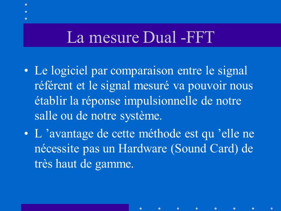 La mesure Dual -FFT Le logiciel par comparaison entre le signal référent et le signal mesuré va pouvoir nous établir la réponse impulsionnelle de notr