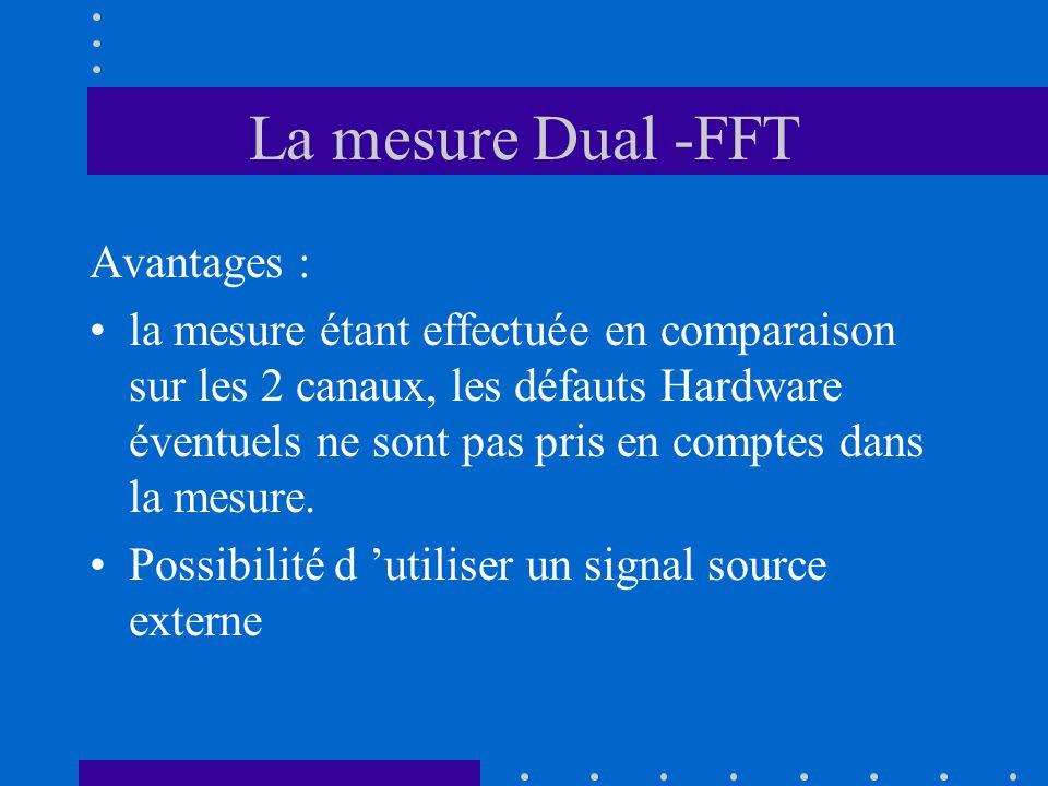 La mesure Dual -FFT Avantages : la mesure étant effectuée en comparaison sur les 2 canaux, les défauts Hardware éventuels ne sont pas pris en comptes