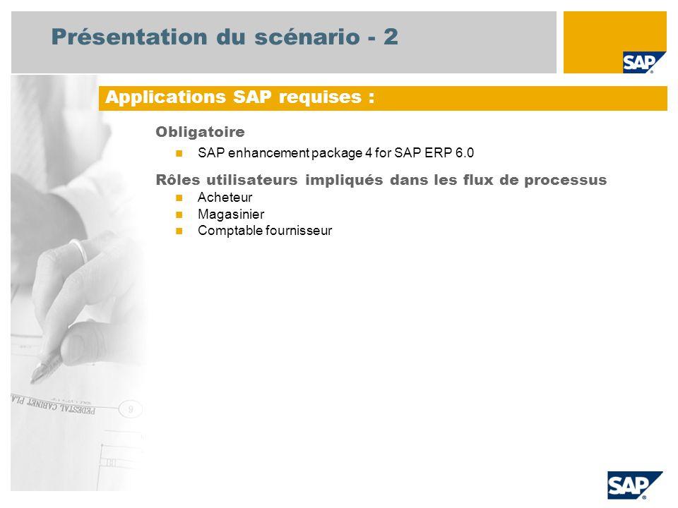 Présentation du scénario - 2 Obligatoire SAP enhancement package 4 for SAP ERP 6.0 Rôles utilisateurs impliqués dans les flux de processus Acheteur Ma