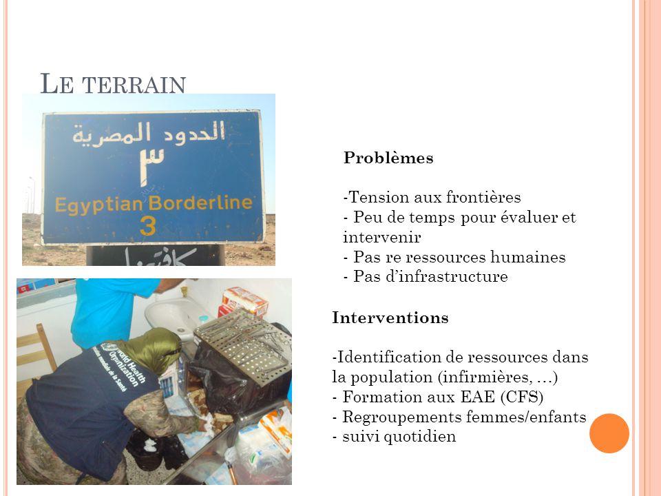 Problèmes -Tension aux frontières - Peu de temps pour évaluer et intervenir - Pas re ressources humaines - Pas d'infrastructure Interventions -Identification de ressources dans la population (infirmières, …) - Formation aux EAE (CFS) - Regroupements femmes/enfants - suivi quotidien