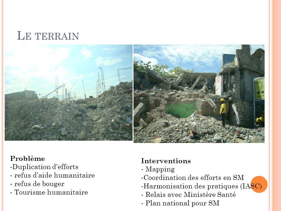 Problème -Duplication d'efforts - refus d'aide humanitaire - refus de bouger - Tourisme humanitaire Interventions - Mapping -Coordination des efforts en SM -Harmonisation des pratiques (IASC) - Relais avec Ministère Santé - Plan national pour SM