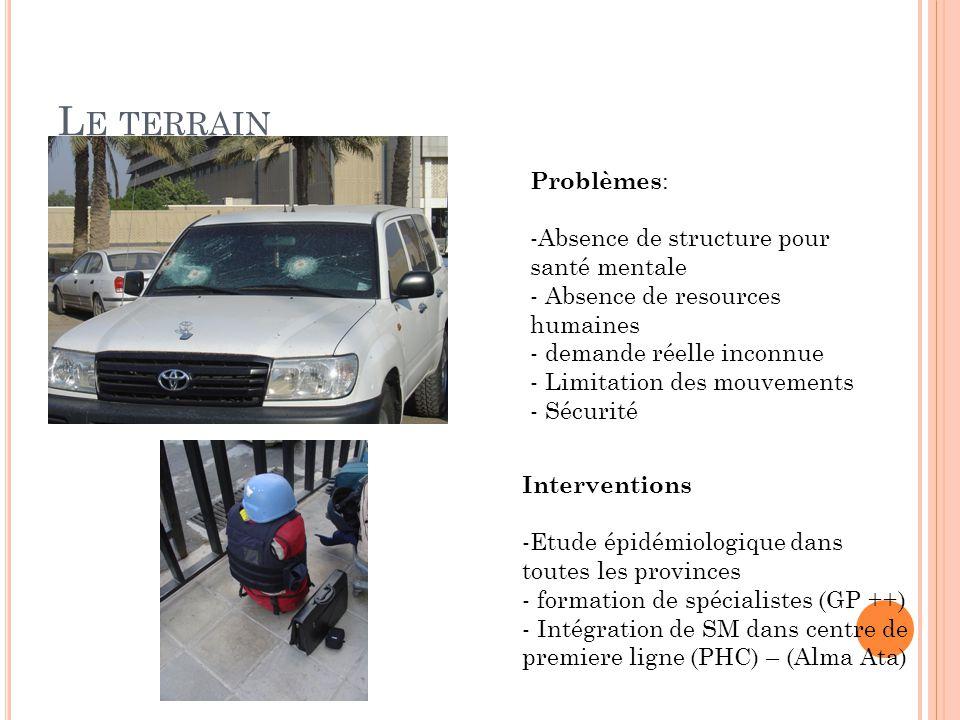 Problèmes - Personnel non formé - Stigma important - désintérêt Interventions -Formation des bénéficiaires - Inititiatives communautaires - désinstitutionalisation