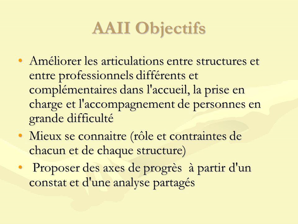 AAII Objectifs Améliorer les articulations entre structures et entre professionnels différents et complémentaires dans l'accueil, la prise en charge e