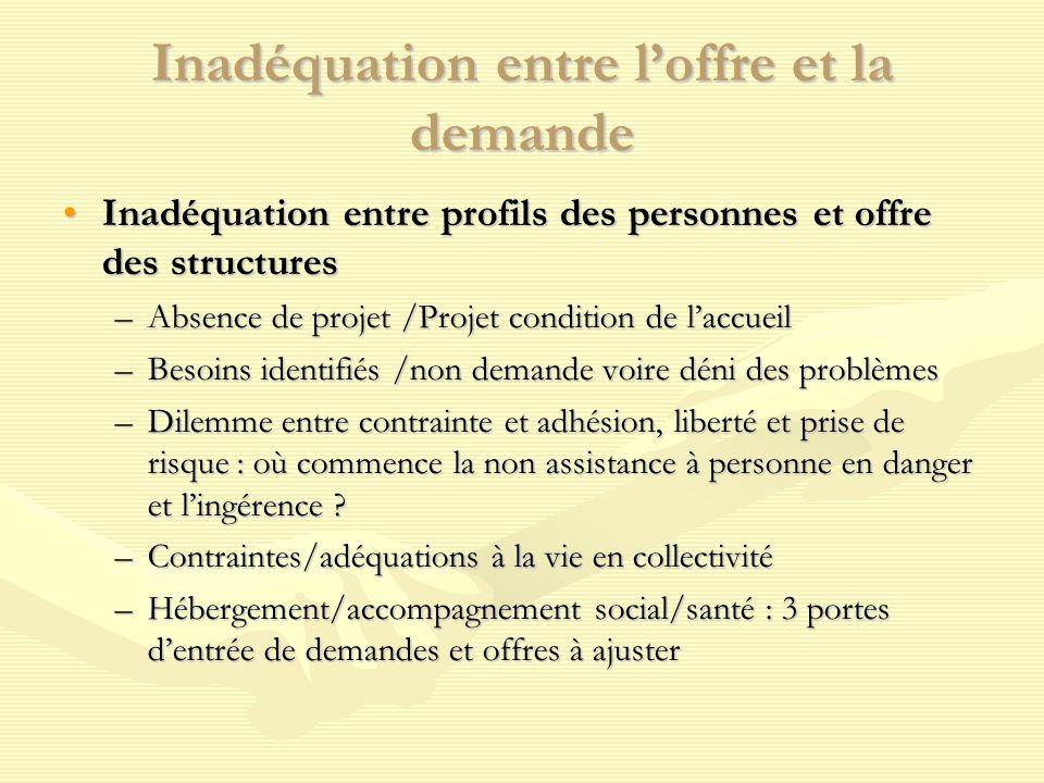 Inadéquation entre l'offre et la demande Inadéquation entre profils des personnes et offre des structuresInadéquation entre profils des personnes et o