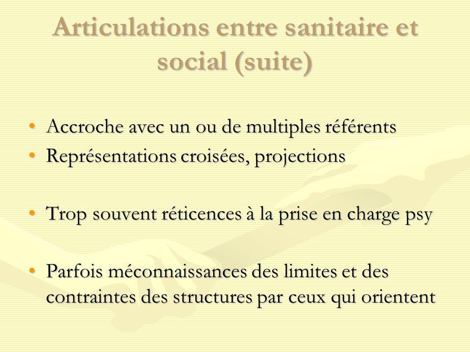 Articulations entre sanitaire et social (suite) Accroche avec un ou de multiples référentsAccroche avec un ou de multiples référents Représentations c