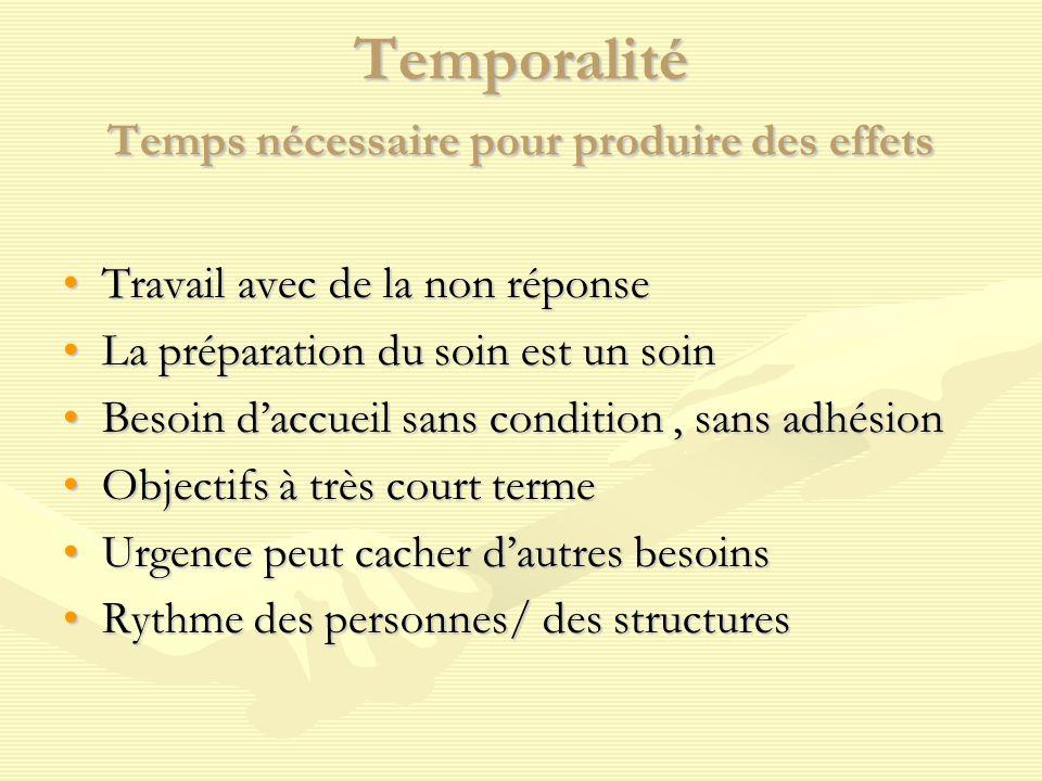 Temporalité Temps nécessaire pour produire des effets Travail avec de la non réponseTravail avec de la non réponse La préparation du soin est un soinL