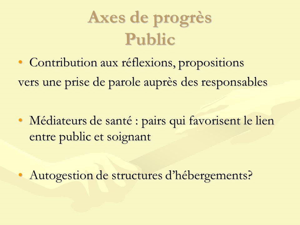 Axes de progrès Public Contribution aux réflexions, propositionsContribution aux réflexions, propositions vers une prise de parole auprès des responsa
