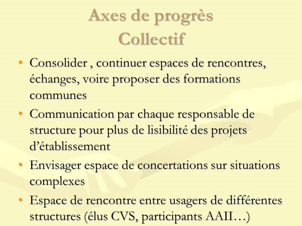 Axes de progrès Collectif Consolider, continuer espaces de rencontres, échanges, voire proposer des formations communesConsolider, continuer espaces d