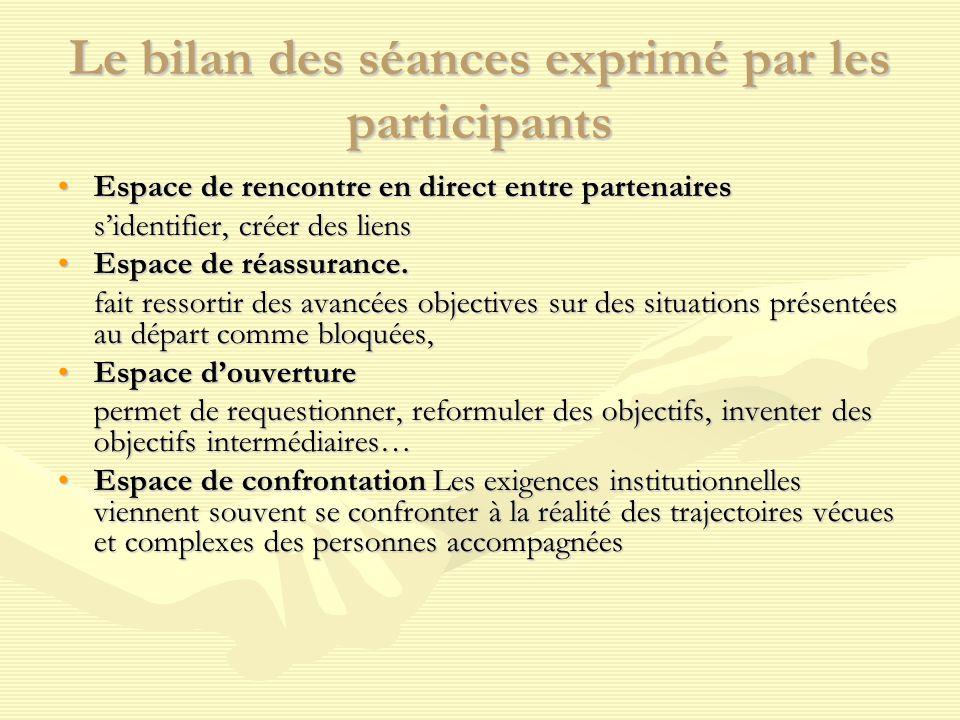 Le bilan des séances exprimé par les participants Espace de rencontre en direct entre partenairesEspace de rencontre en direct entre partenaires s'ide