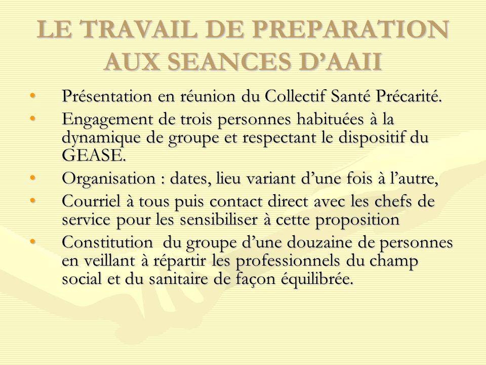 LE TRAVAIL DE PREPARATION AUX SEANCES D'AAII Présentation en réunion du Collectif Santé Précarité.Présentation en réunion du Collectif Santé Précarité