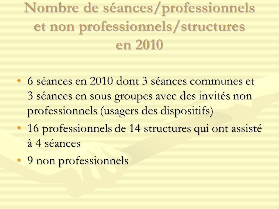 Nombre de séances/professionnels et non professionnels/structures en 2010 6 séances en 2010 dont 3 séances communes et 3 séances en sous groupes avec