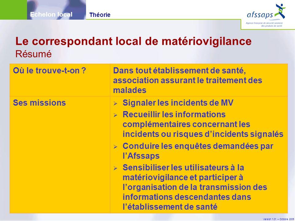 Version 1.01 – Octobre 2005 Le correspondant local de matériovigilance Résumé Où le trouve-t-on ?Dans tout établissement de santé, association assuran