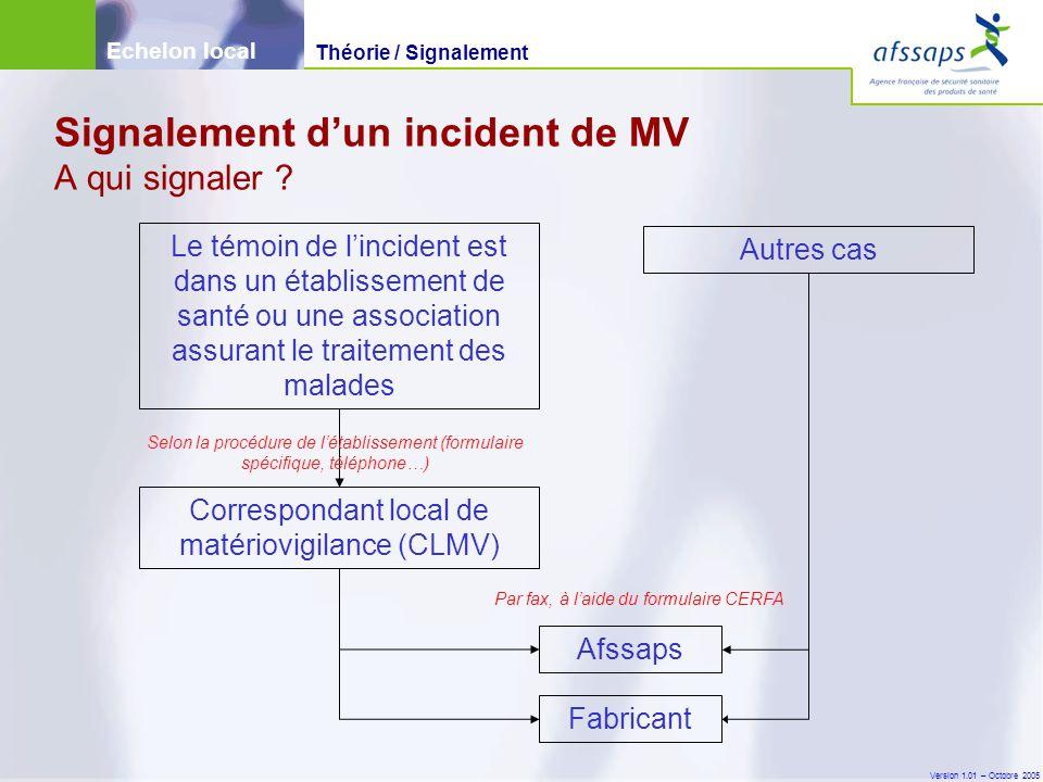 Version 1.01 – Octobre 2005 Le témoin de l'incident est dans un établissement de santé ou une association assurant le traitement des malades Autres ca