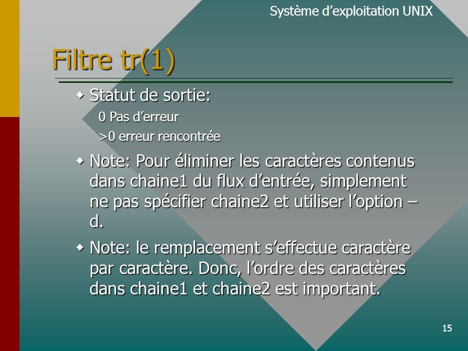 15 Filtre tr(1)  Statut de sortie: 0 Pas d'erreur >0 erreur rencontrée  Note: Pour éliminer les caractères contenus dans chaine1 du flux d'entrée, simplement ne pas spécifier chaine2 et utiliser l'option – d.