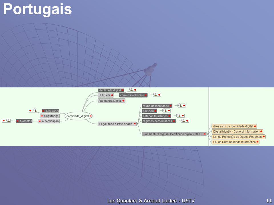 Portugais Luc Quoniam & Arnaud Lucien - USTV 11