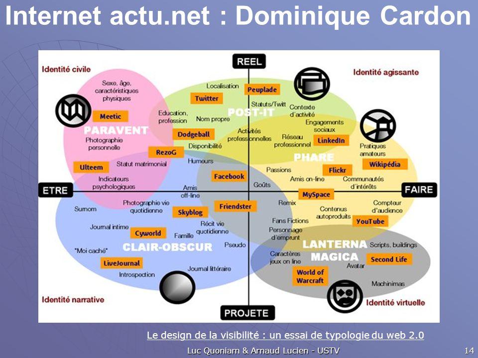 Internet actu.net : Dominique Cardon Luc Quoniam & Arnaud Lucien - USTV 14 Le design de la visibilité : un essai de typologie du web 2.0