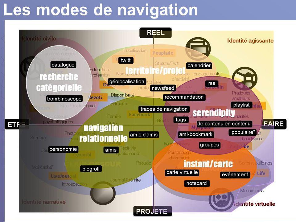 Les modes de navigation Luc Quoniam & Arnaud Lucien - USTV 16